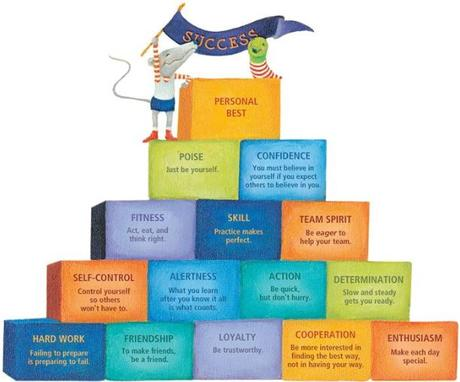 Pyramid of Success Picture.jpg